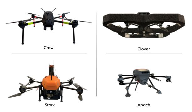 Drones professionnels : quelques utilisations de nos solutions pros
